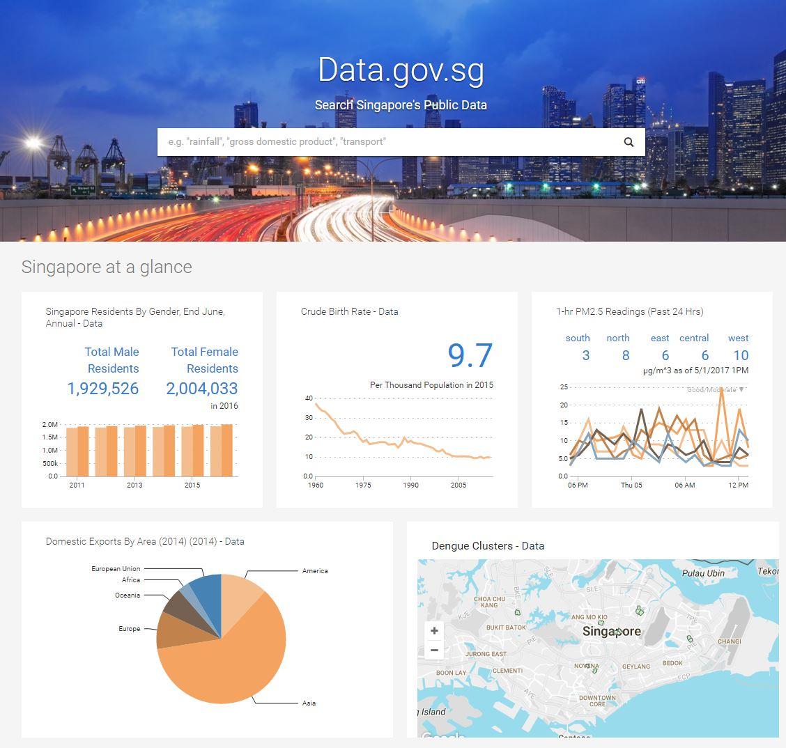data-gov-sg