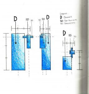 My Final Model 2D Sketch Analysis