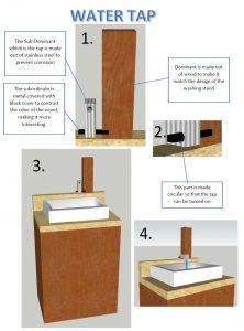Water Tap - Application of Final Model #1