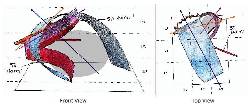 Sketch of improved Model 1