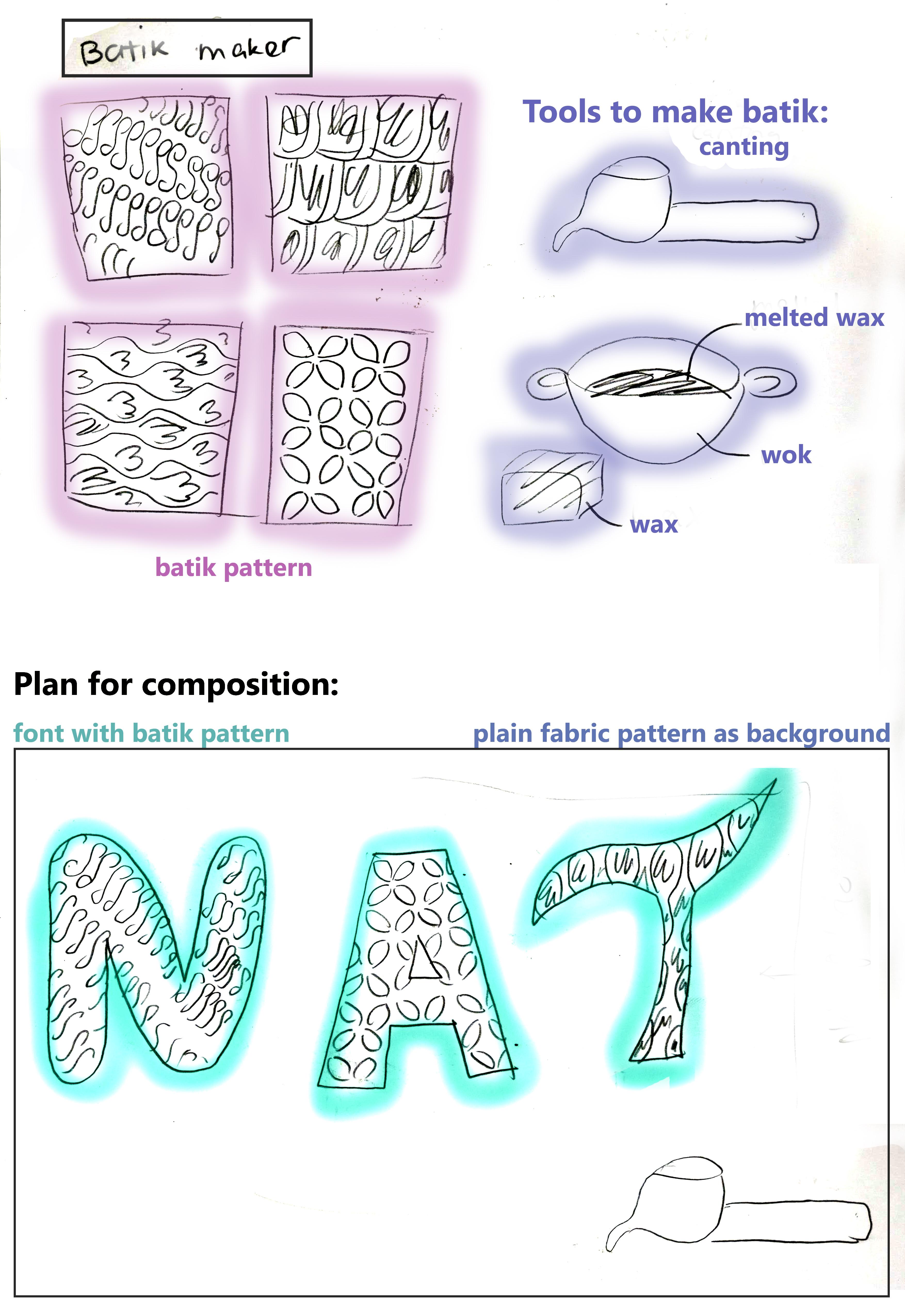 Batik brainstorm