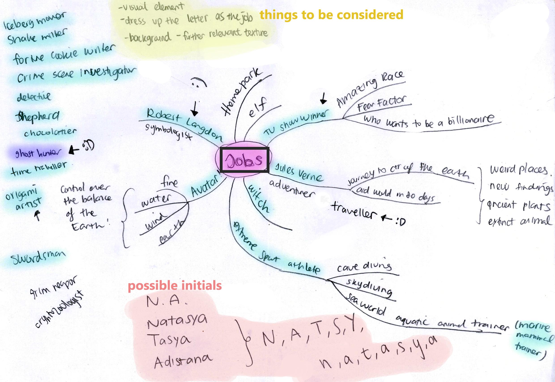 Job Brainstorm