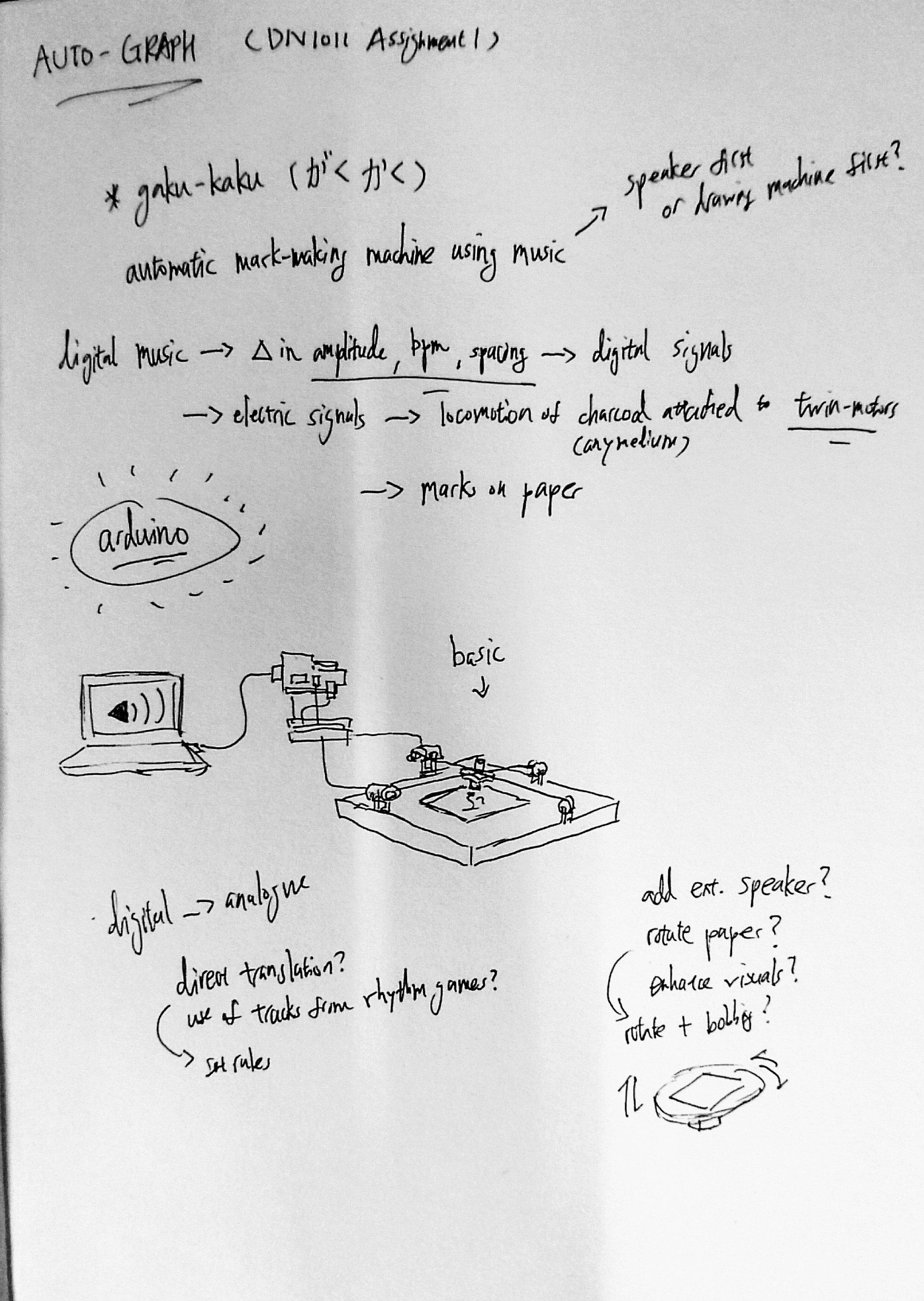 osu!aimbot (Project 1: Auto-Graph) – バイの摩天楼