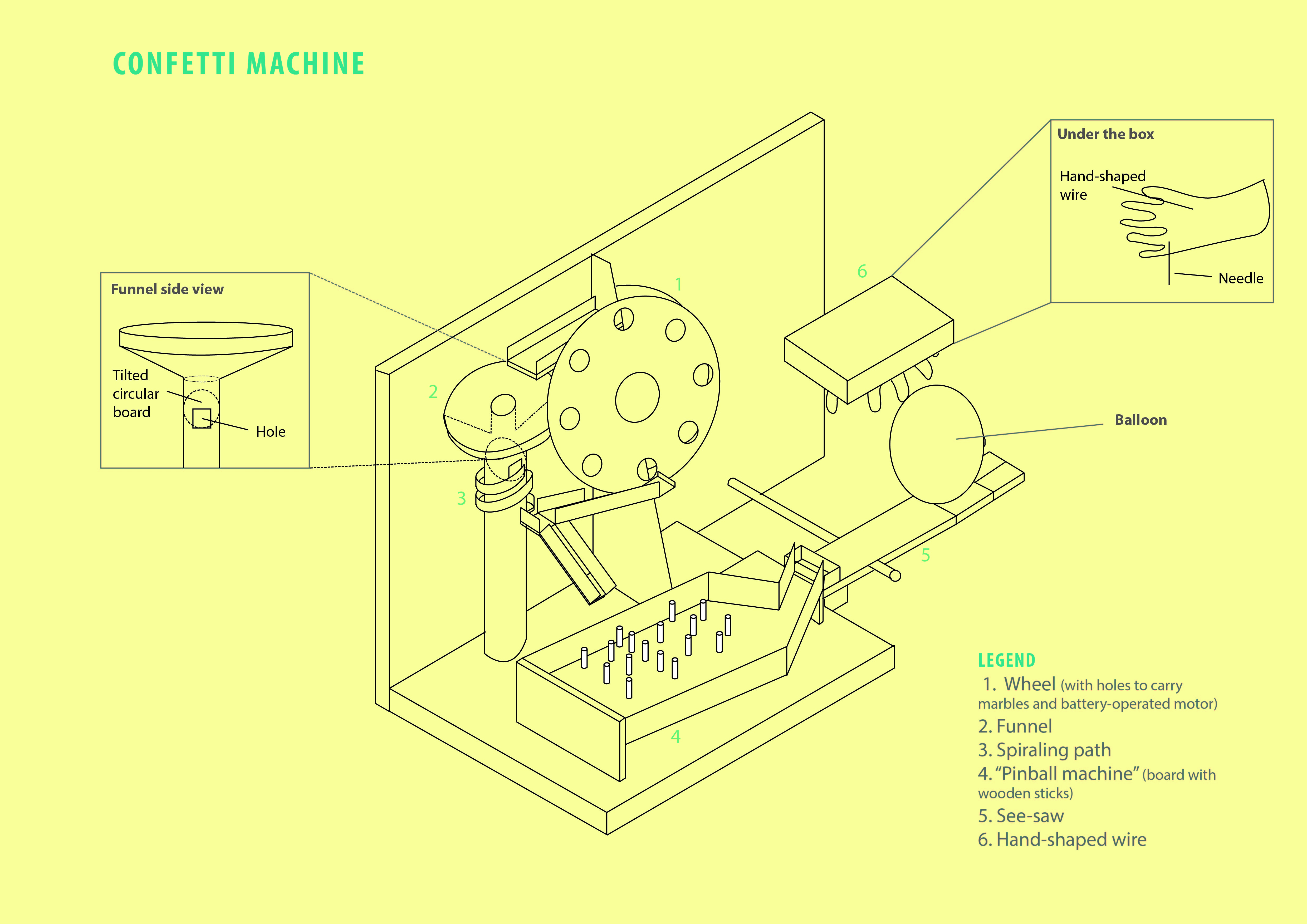 April 2018 Wonderland Kinetic Battery Wiring Diagram Isometric Drawing Of Candifetti