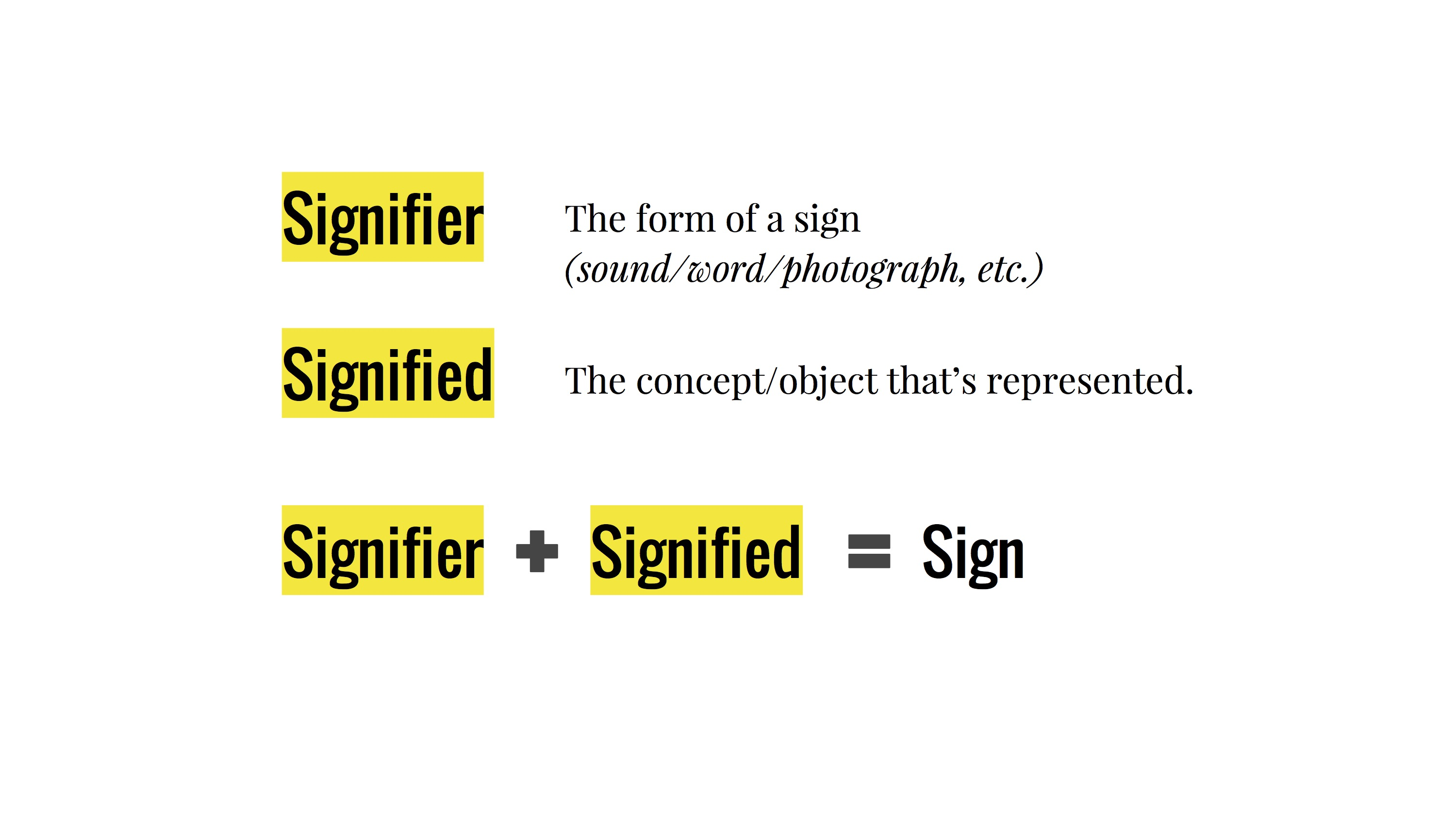 Semiotic Signs Symbols And Ways Of Meaning Artsy Wallflower