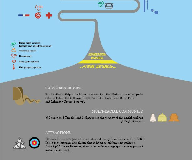 Project 2 Part I – Infographics