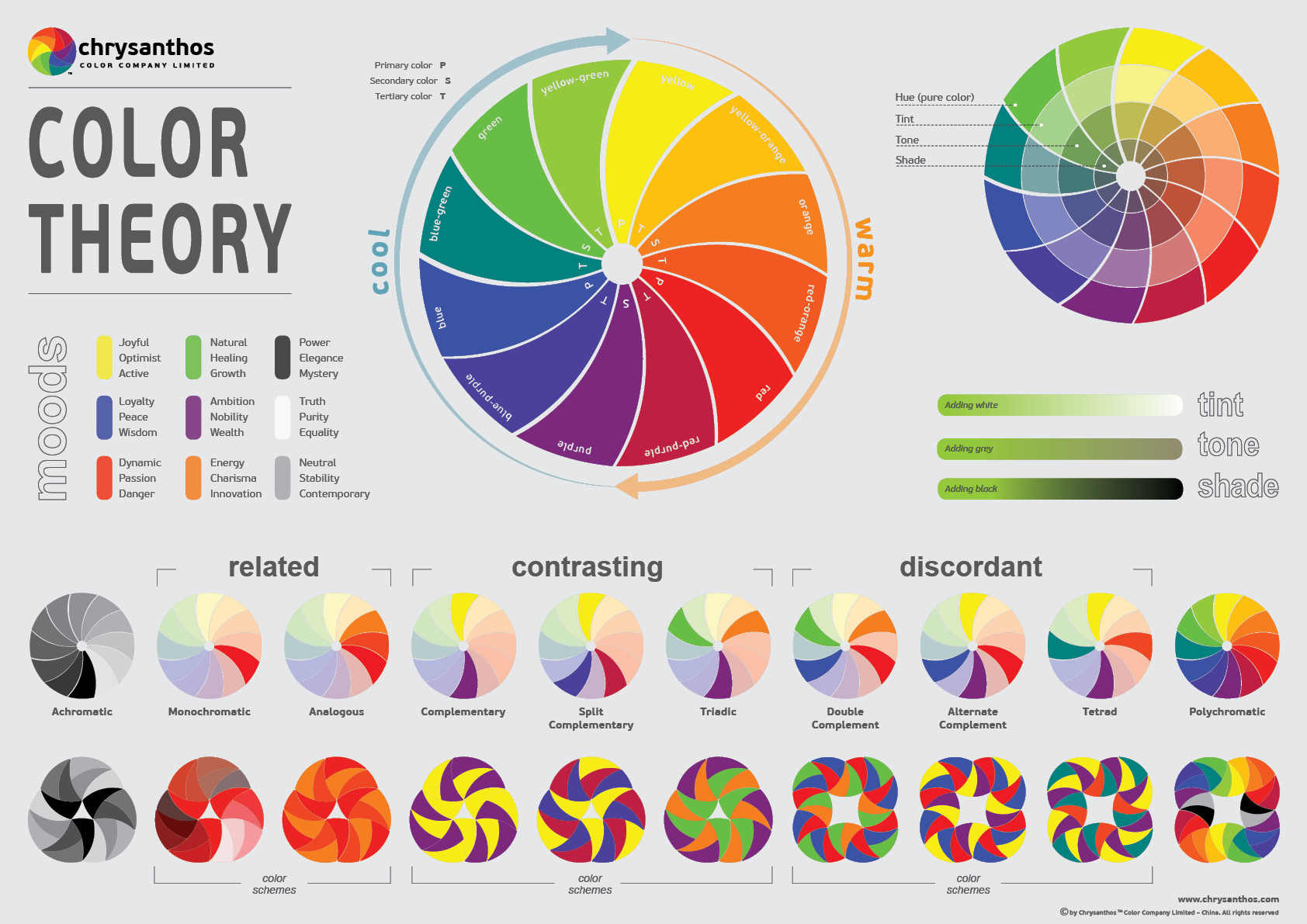 color theory research Color and color theory form the foundation introduction to color conduct independent research on color and analyze that research lesson 1: introduction to.