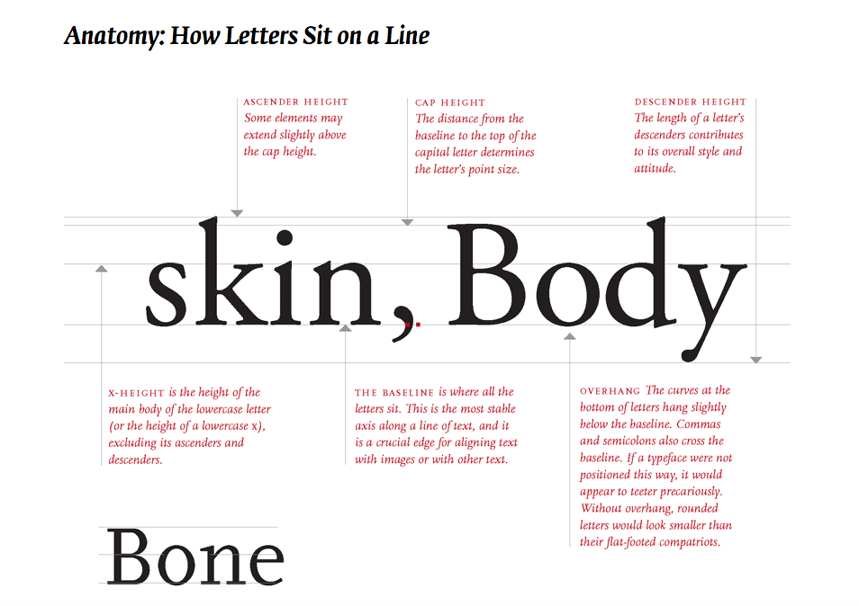 Thinking with Type: Letter