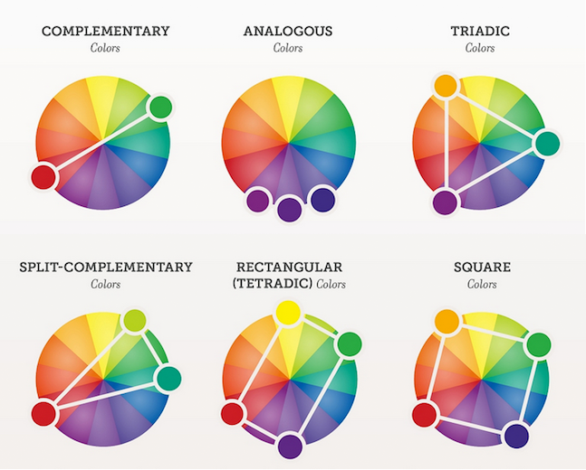 Colors That Are Opposite Each Other On The Color Wheel Considered To Be Complementary High Contrast Of Creates A