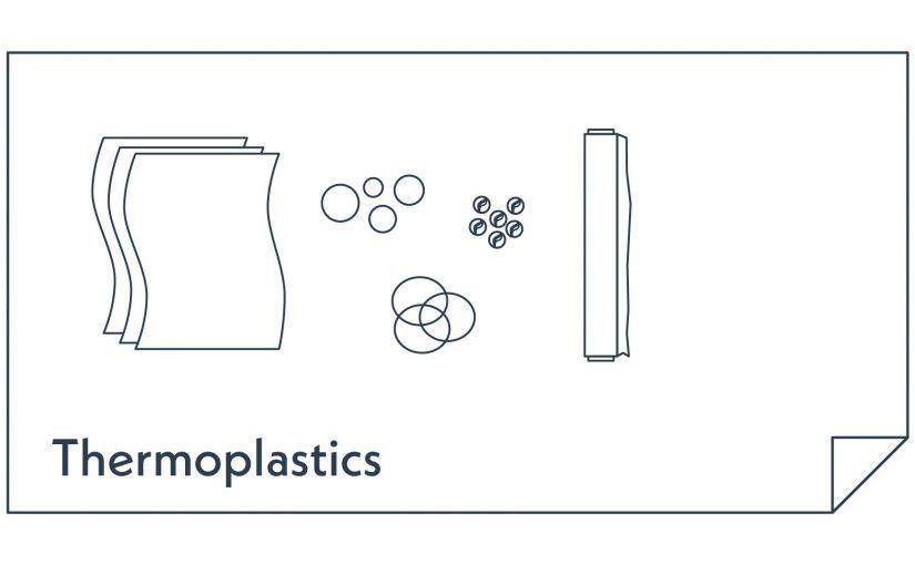 Week 6: Thermoplastics