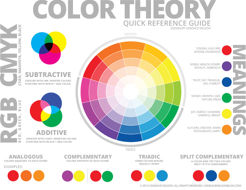 What Is Color Theory color theory – art is a bomb!