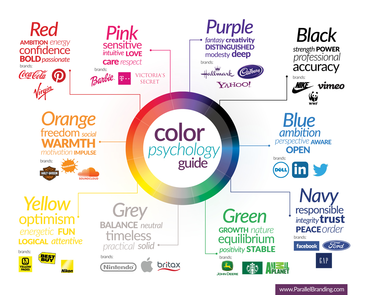 psychology of colour The psychology of color: a designer's guide to color association & meaning colour psychology suggests that black is associated with mystery.