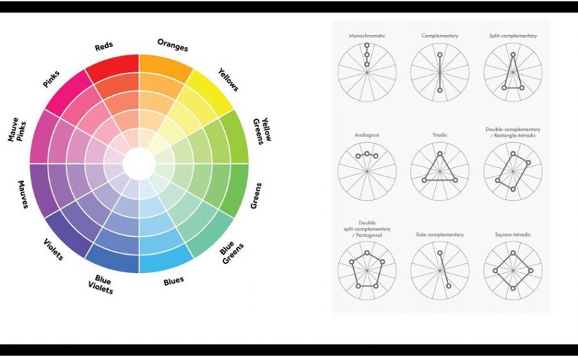 Colour Notation + Systems