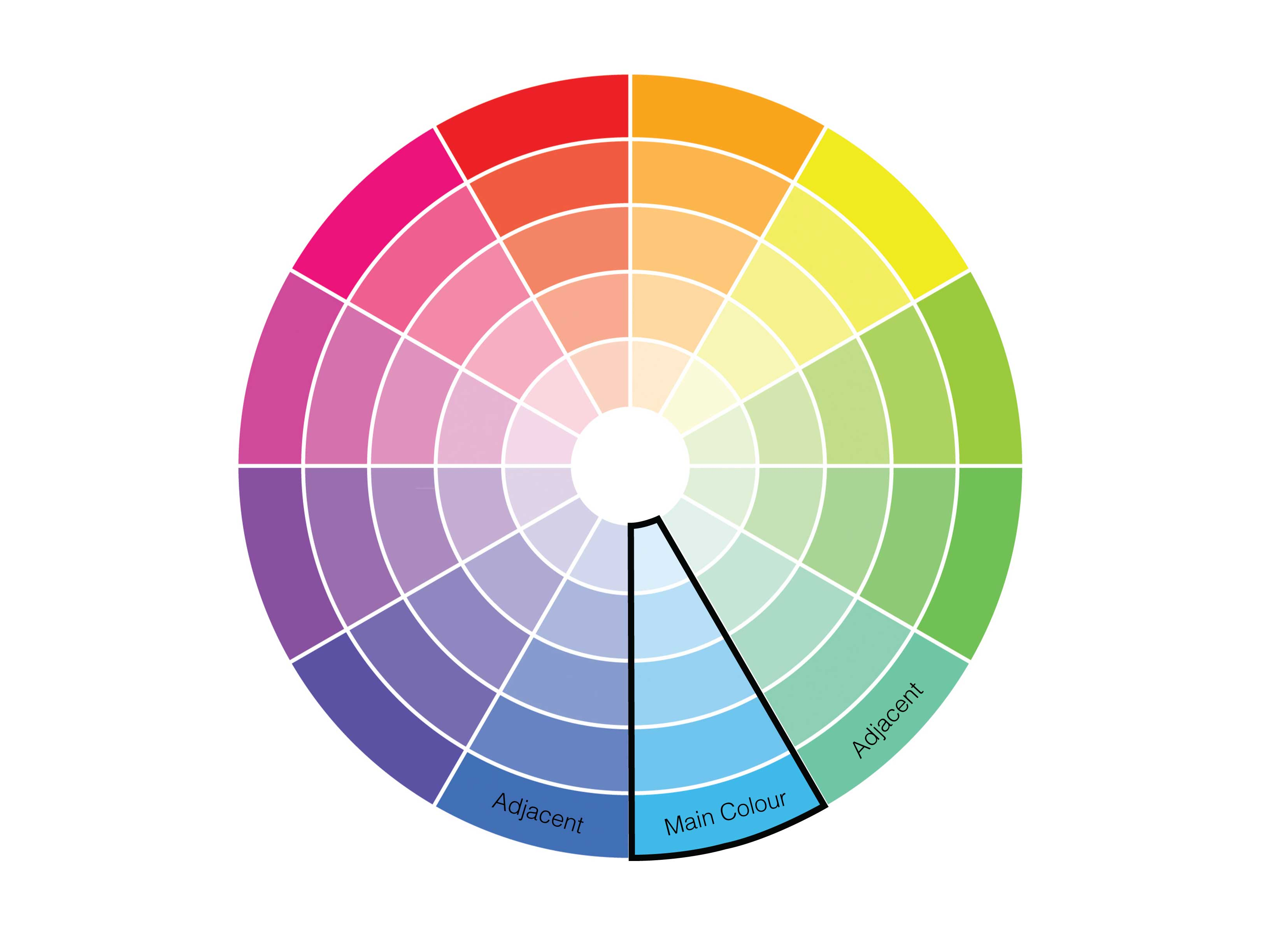 The Theory Of Colors Workchai