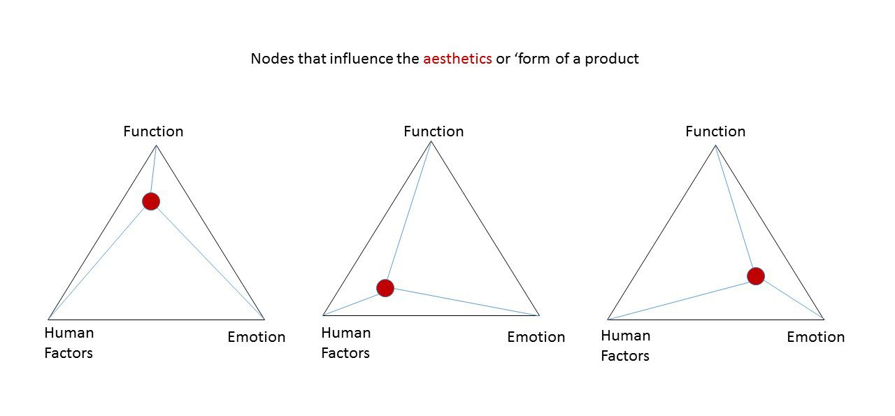 965172eb850 How different people s opinion about a product may be influenced by certain  associations that are important to them