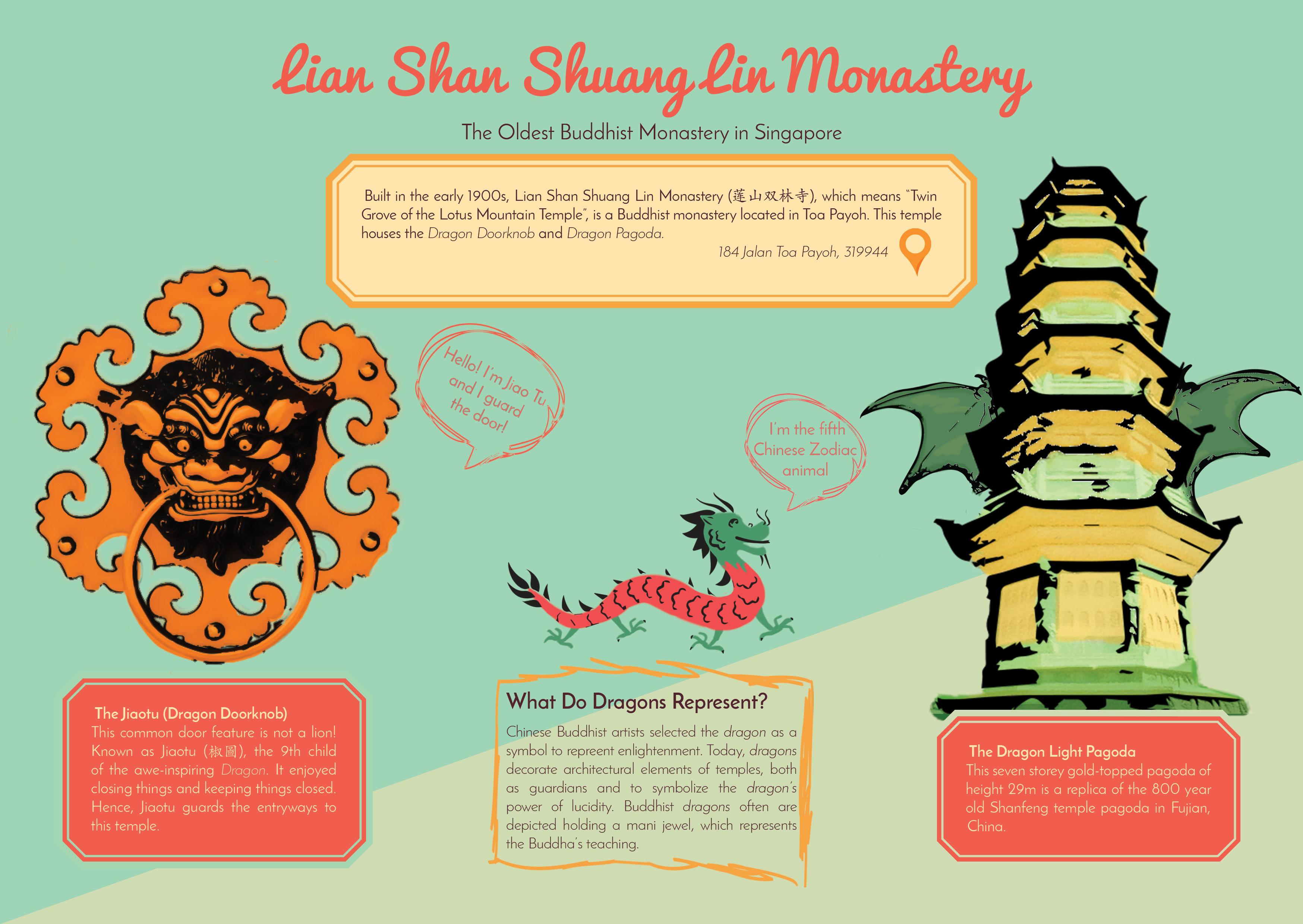 Dragons Shi Min