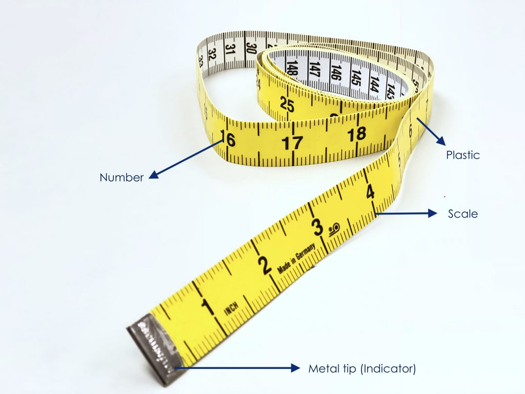 Pleasing Measuring Tape Cattyjar Wiring Digital Resources Dimetprontobusorg