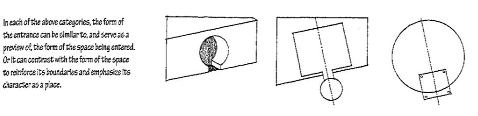 Chapter 5:Circulation (Entrances)