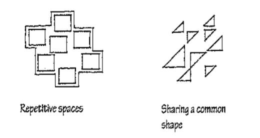 Clustered organization