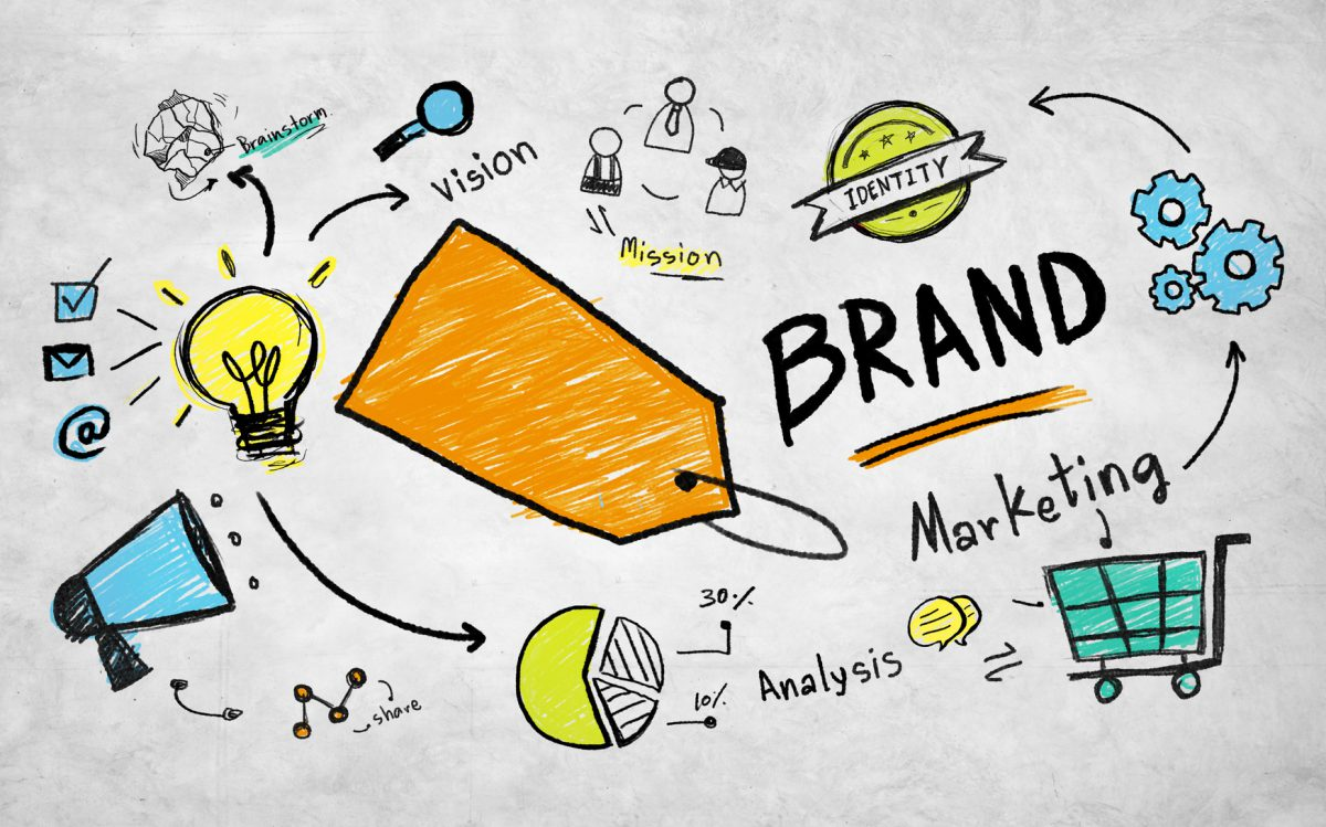 Branding, a process