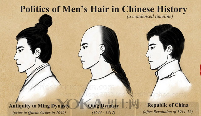 Chinese Hairtyles and Its Significance