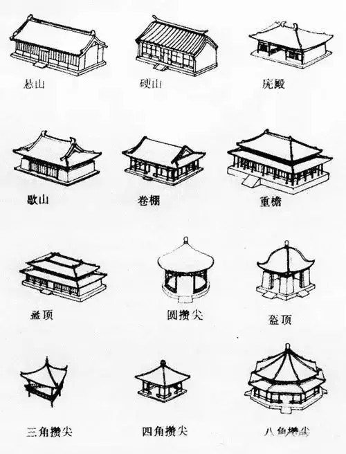 pitched roof in chinese architecture and hierarchies chinese