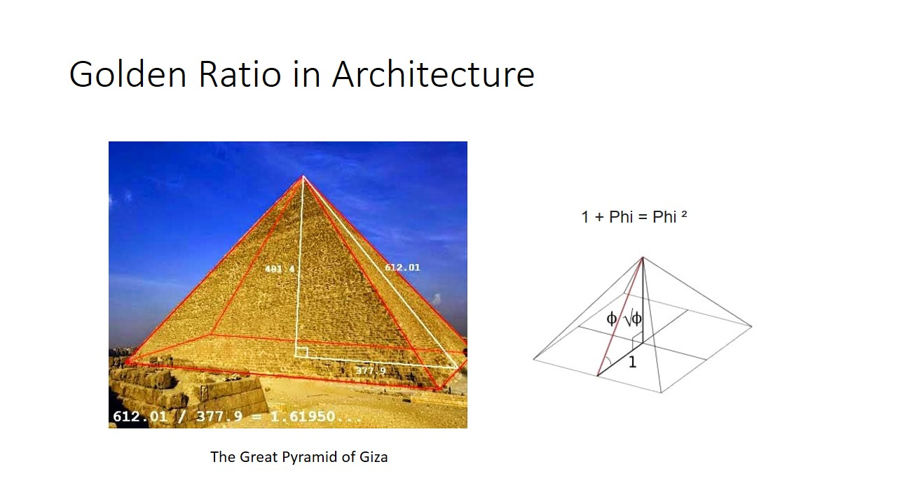 The pyramid of giza that was built based on accuracy uses phi in it.