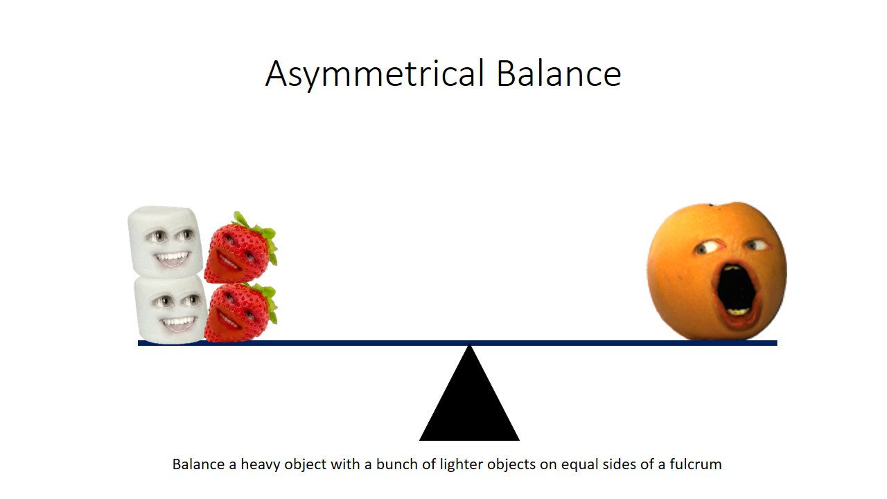 Asymmetrical balance, is more complex and difficult to render. It involves placement of objects in a way that will allow objects of different visual weight to balance one another around a fulcrum point.  For example, it is possible to balance a heavy object with a bunch of lighter objects on equal sides of a fulcrum.