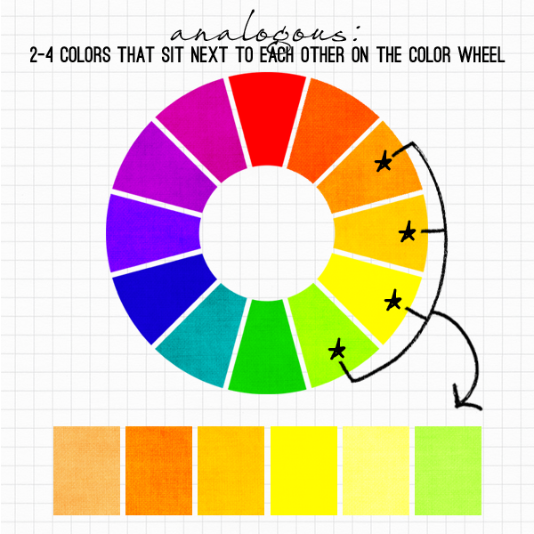 Colour wheel seng yi ling How does the colour wheel work