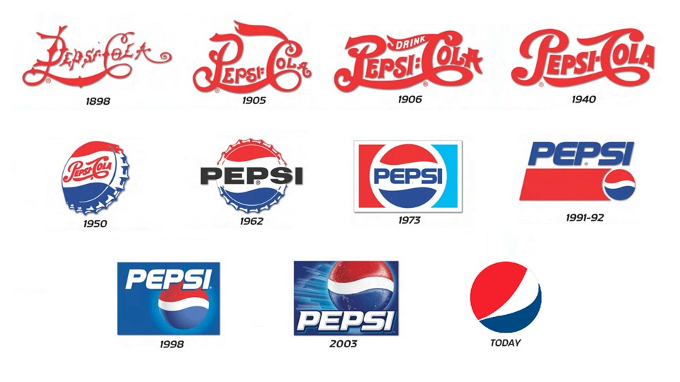 An example of visual cliches are iconic logos. We see them almost everyday on a daily basis and so much so we often forget its presence. The Pepsi Cola logo is considered one of the world's most recognizable corporate trademarks. The transformation of the Pepsi Cola logo has changed drastically as seen in 1898 and today. As you can see, the most distinctive changes is the typography of the font, and eventually minimizing the details and capturing the essence of the logo: the red white and blue sphere. It doesn't take more than a second for someone who drinks Pepsi to know that that logo is from Pepsi.