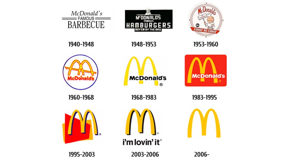 Similar case for Macdonalds where the iconic golden arches which forms 'M' is the essence of the mcdonald's logo. The job of contemporary designers is to somehow manipulate cliches by recasting their archetypal meaning. And this is where transformation of an image is required as clever designers would use invest timeworn veneers with new levels of meaning. It's like giving a new packaging to an object, while the object's essence is still everlasting and present. Transform cliches from the expected to the unexpected. As new thoughts after all rise from worn-out ones.